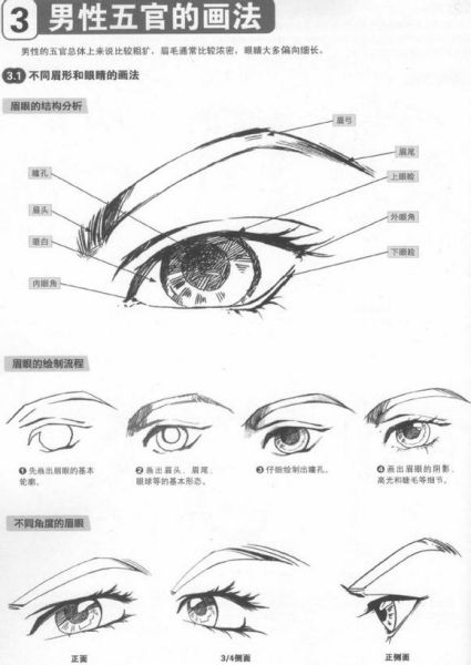 动漫绘画图片大全素描人物眼睛素材