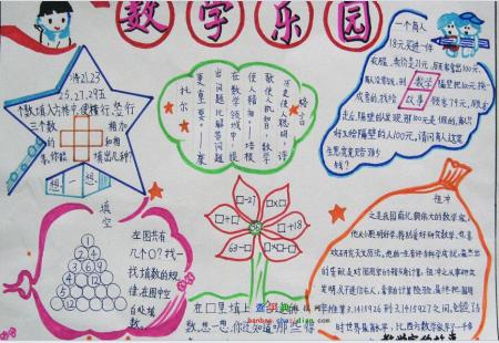 小学四年级手抄报数学手抄报是什么是什么
