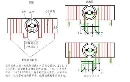 直流串励电机,控制器,倒顺开关 接触器的接法?