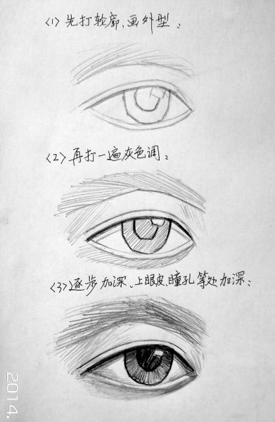 怎么用铅笔画眼睛