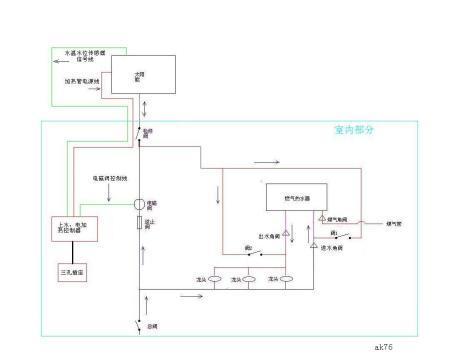 电热水器 燃气 冷热水的问题图片