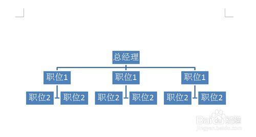 用Word组织绘制层次显示的关系结构图砖混狗笼设计图图片