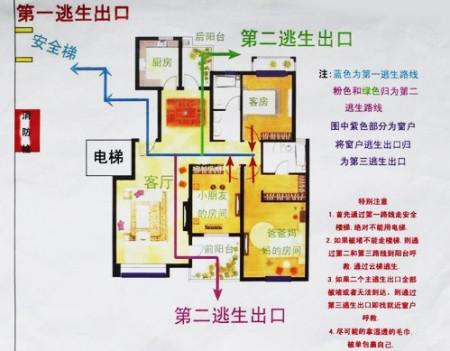 1,画一幅家里的平面图,在图上标出所有可能的逃生出口,如果是高层建