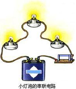 串联灯怎么接线?