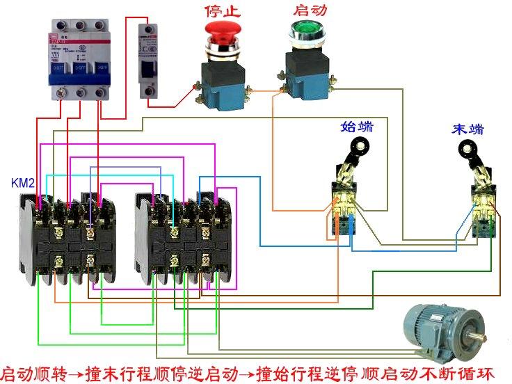 实物图或是电路图,电机正反转往复运动,遇行程开关换向回程,往复运动