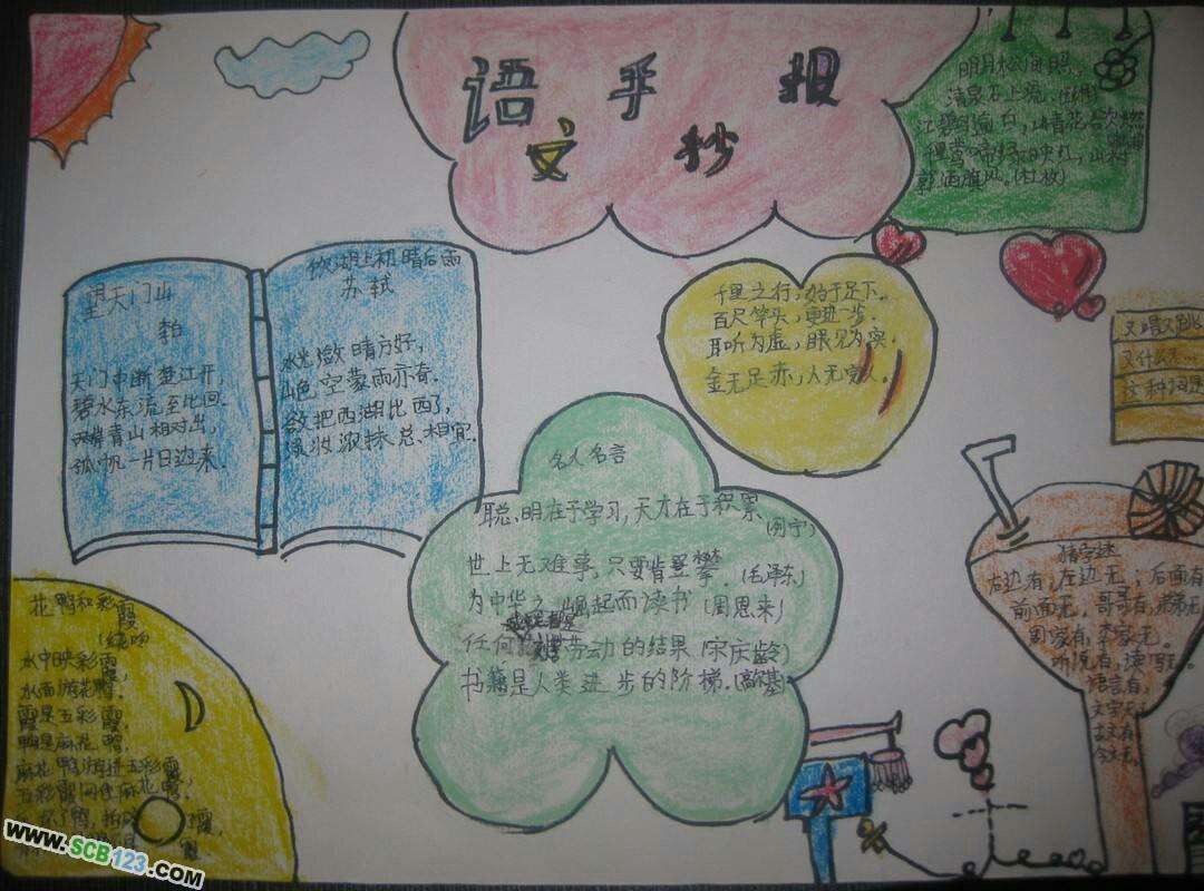 四年级小学生语文手抄报整体格式!急求!越多越好
