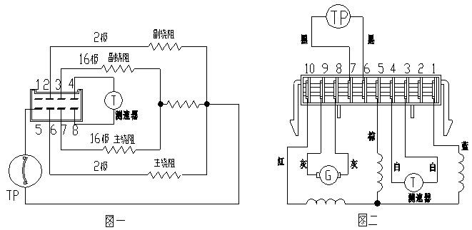 有关于洗衣机电机 电的接法的 海尔全自动 电机型号是