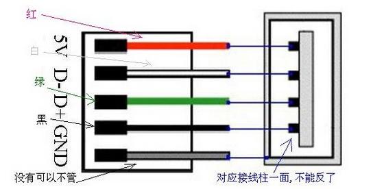 蘋果手機數據線接線口如何焊接