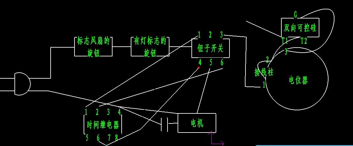 这是烘线机的内部实物图,原理跟吹风机相似,风扇通过电热丝吹出热气