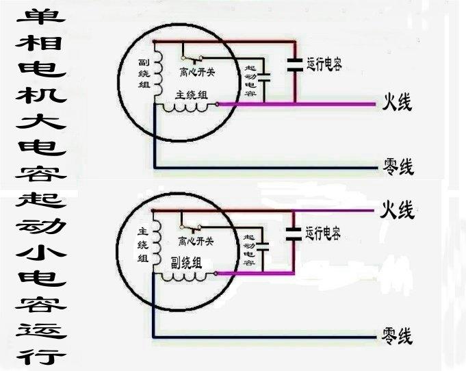 单相双值电容电动机启动不了,离心开关也不会会工作,怎心弄?