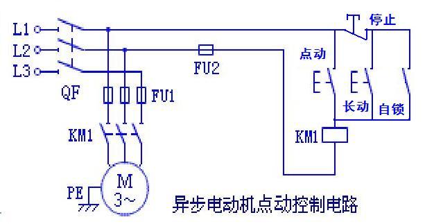 电动机点动和长动控制电路的设计