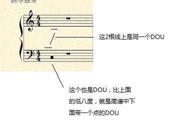钢琴五线谱左手怎么看~求高手