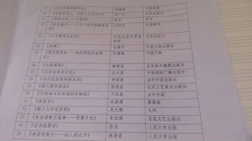 求一片照片800字的教师,我拍了初中,急求作文谢谢个问作文工资初中武汉江汉区图片