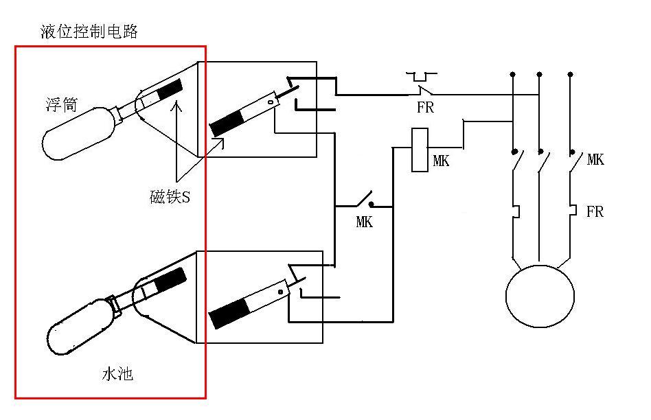 浮球控制器 交流接触器 热继电器 怎么连接成一个好用电路?图片