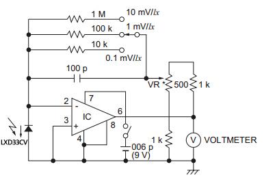用硅光电池检测亮度的问题