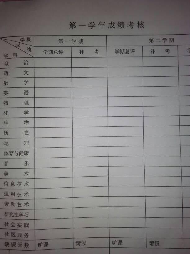 中国学期高中表填写,总评让自己写,表中的高中学籍不知填安徽前100的老师图片
