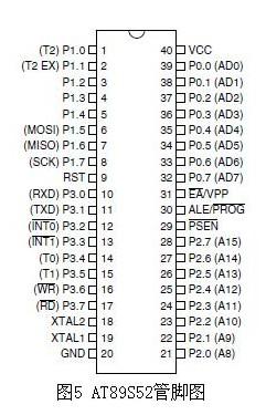有没有会用protel做图的,内容是单片机和74ls48 bs212