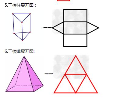 圆柱,圆锥,三棱柱平面展开图怎么画