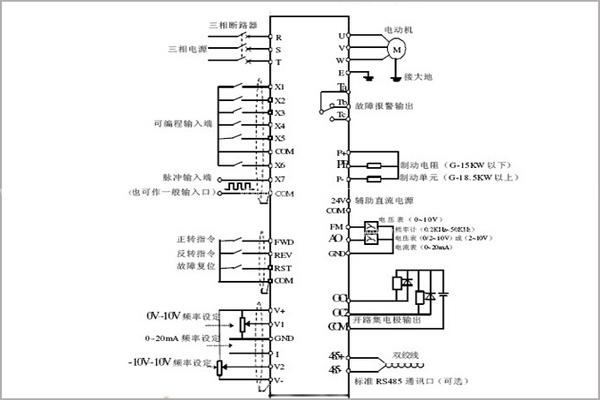 而变频器的主电路由整流器,平波回路和逆变器三部分构成,将工频电源