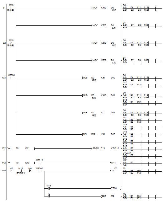 一, 交通灯控制系统设计 三菱plc设计