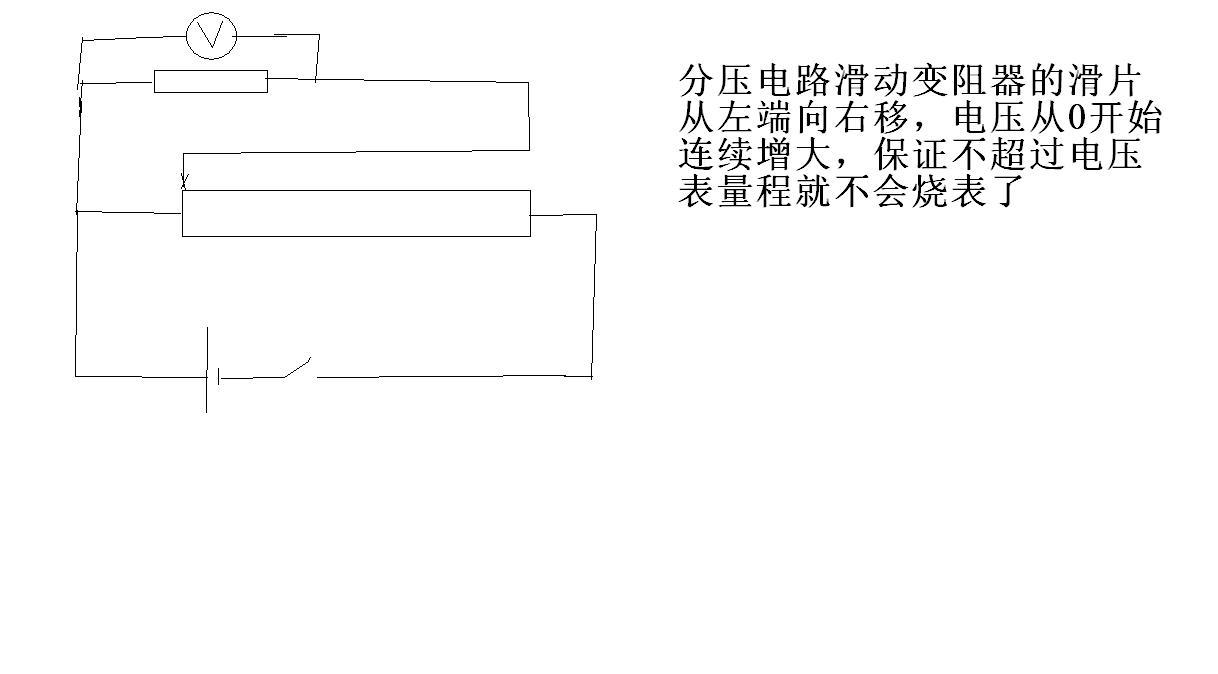高二物理,关于滑动变阻器限流或分压接法