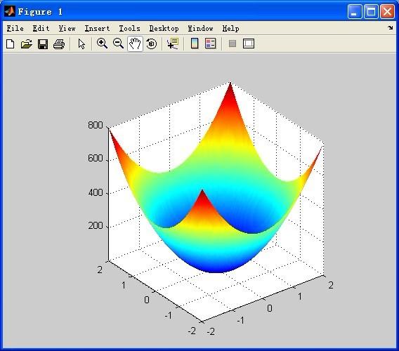 �zf��b-��#y.'z(�_2; >> surf(x,y,z) warning: matrix dimensions must agree, not re