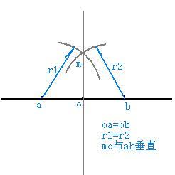 给你一条直线,画出它的垂直线,不能用尺子图片