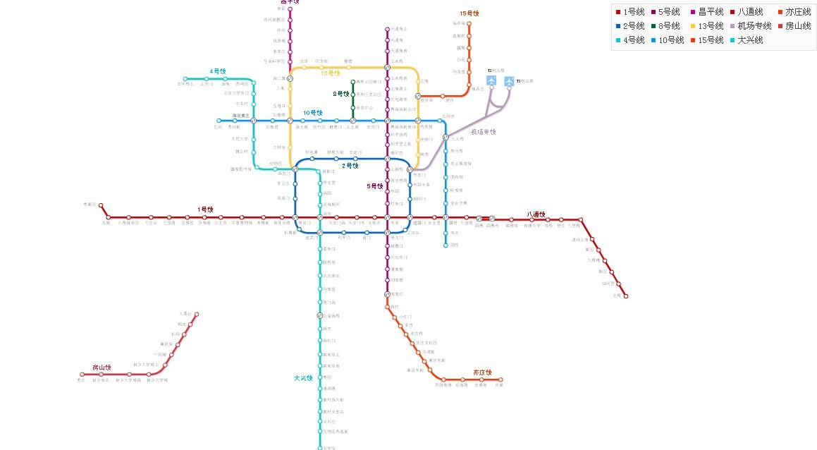 北京乹a`�ad�n�_北京地铁线路图?