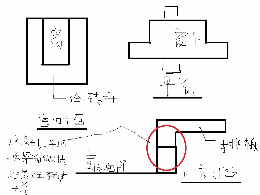 二次结构施工图剖面图立面图,最主要的是墙身大样图都