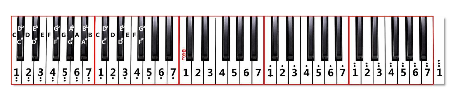 跪求61键电子琴键位图,注意是图图片