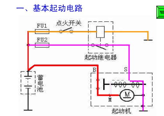 7kw) 发电机 起动机继电器 调节器 钥匙开关 qq467206177 在线
