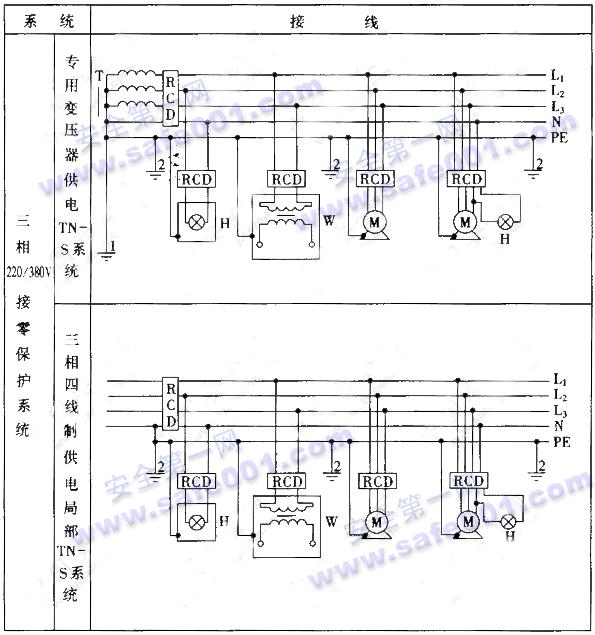 14漏电保护器使用接线方法示意 l1,l2,l3-相线;n-工作零线;pe-保持