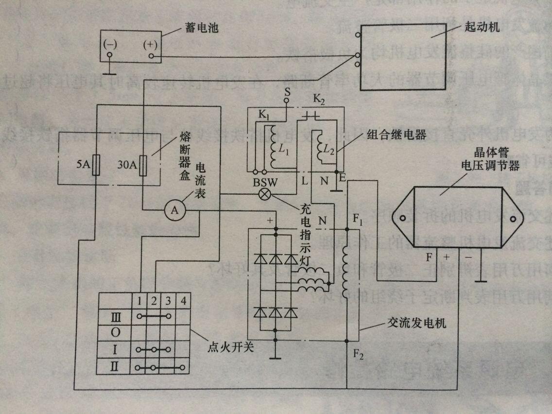 (图)电源电路走向分析图