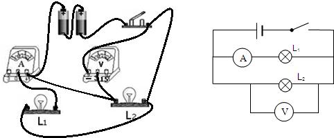 电流表与l 1串联,电压表与l 2并联,开关位于干路,连接实物电路图和图片