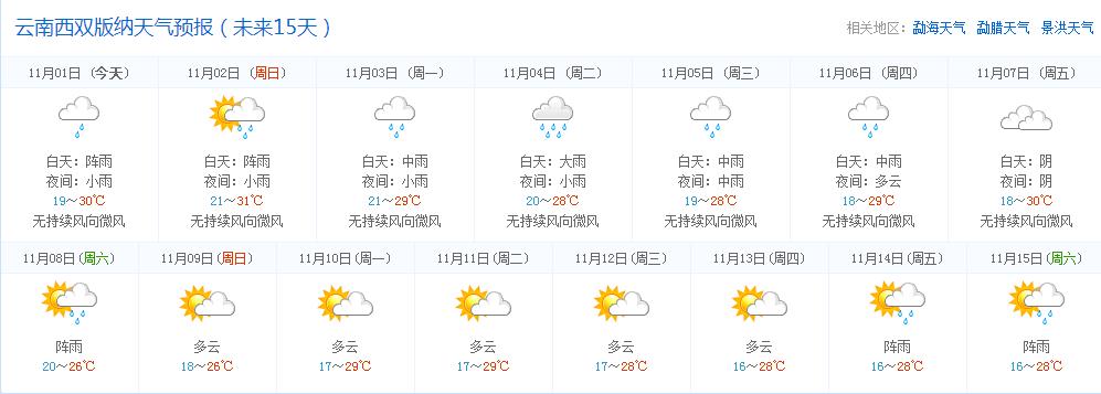 云南西双版纳和香格里拉天气预报15天+