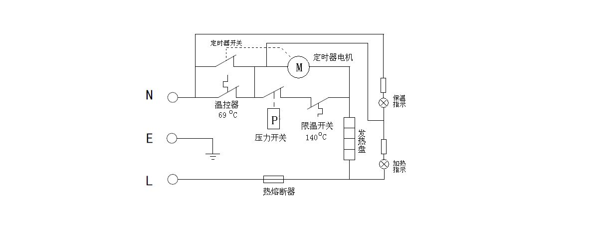 有苏泊尔电压力锅的电路图吗?