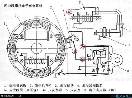 什么是摩托车自触发式cdi点火器