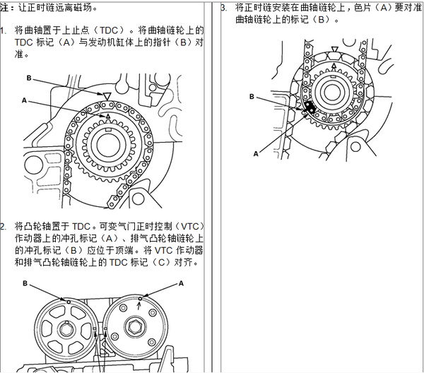 本田雅阁2.4 4缸