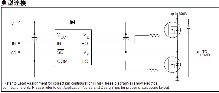 这个电路图的ir2104s两个引脚怎么都接了12v.