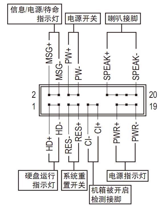 华硕主板接线图a68