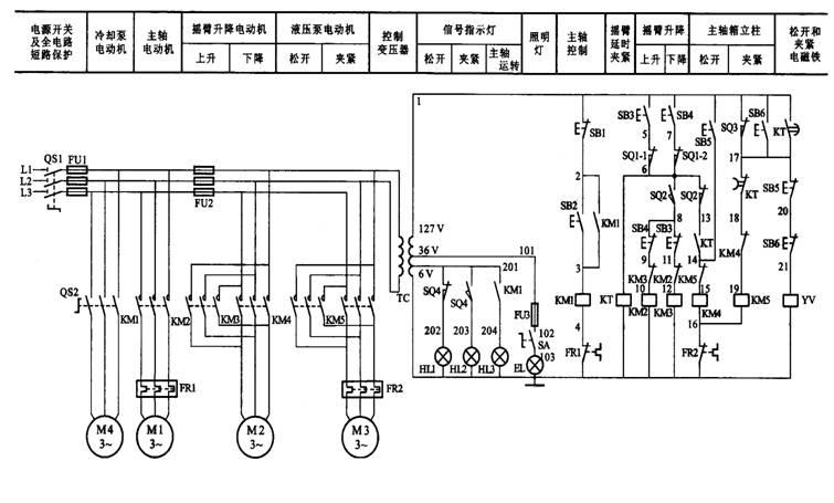 电气专业的电路设计