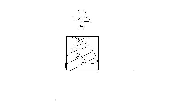 在正方形中画了两个四分之一圆,求阴影部分a与b的面积图片