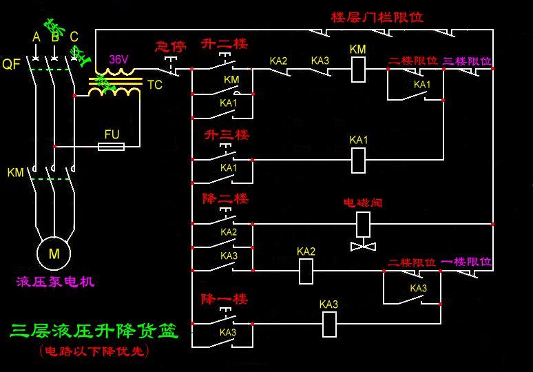 3层液压货梯电路图380v马达,220v电磁阀,36v控制图片