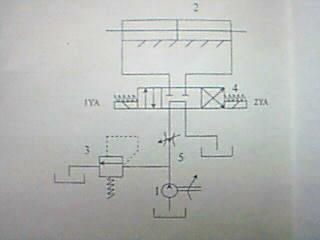 液压回路图分析 10 分析进油路回油路和元件.图片
