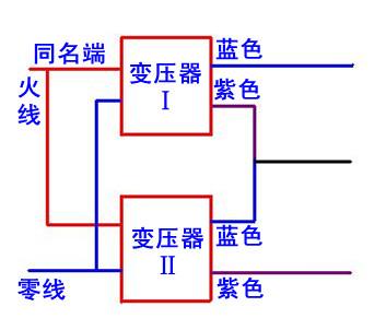 两个环牛单25v输出可以组成双电源吗?给功放板供电,两