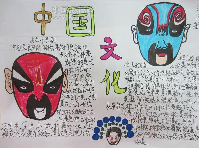 传统文化手抄报一等奖,关于中国传统文化的手抄报,弘扬传统文化手抄报