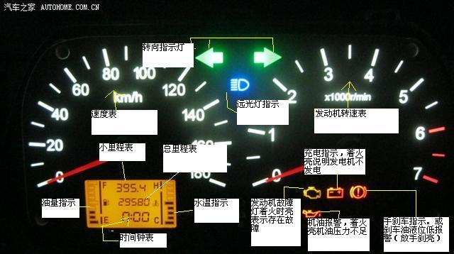 五菱微型货车仪表盘指示灯标志说明