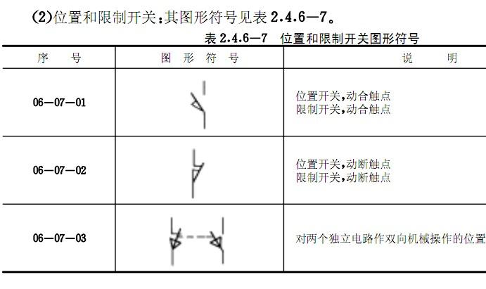 限位开关 在电路中符号有多少种