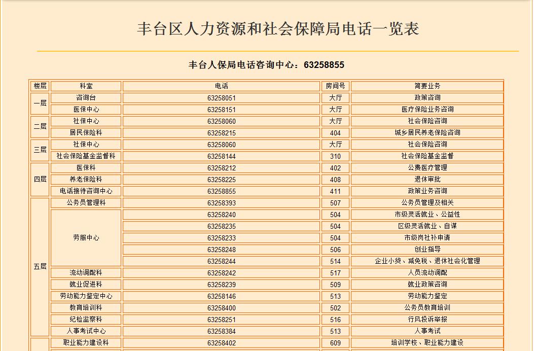 丰台区社保局查询电话 地址|上班时间 北京社保网