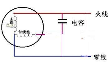 单相电机也可以不要启动线圈,把启动电容接在火线与零线间也可以图片